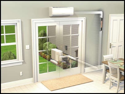 Ductless Indoor and Outdoor components